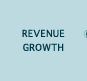 Revenue Growth